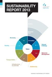 sustainability report blogpost